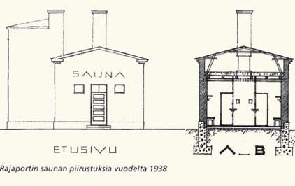 Rajaportin sauna - Historia
